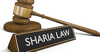 what-is-sharia-law