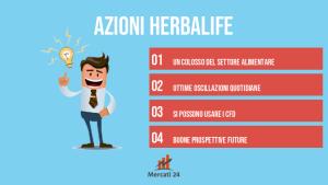 Azioni_Herbalife-1
